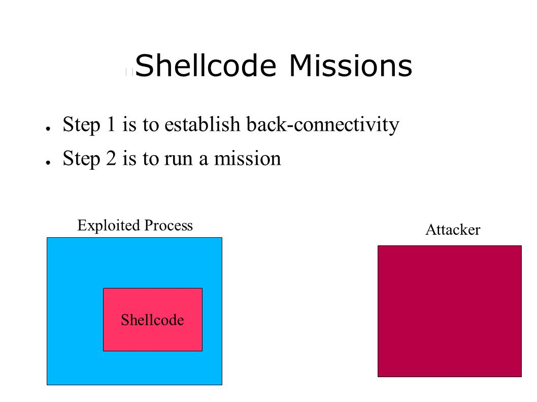 Shellcode Missions ● Step 1 is to establish back-connectivity ● Step 2 is to run a mission Shellcode Exploited Process Attacker