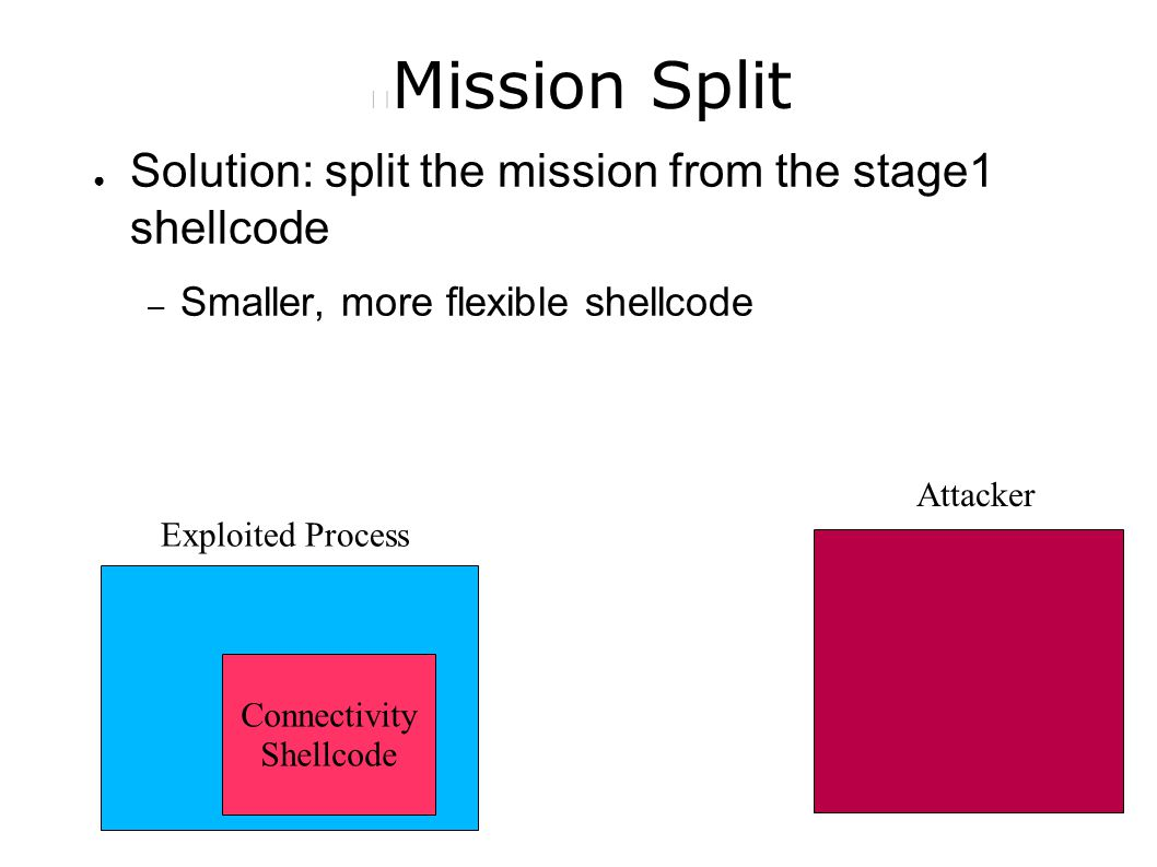 Mission Split ● Solution: split the mission from the stage1 shellcode – Smaller, more flexible shellcode Connectivity Shellcode Exploited Process Attacker