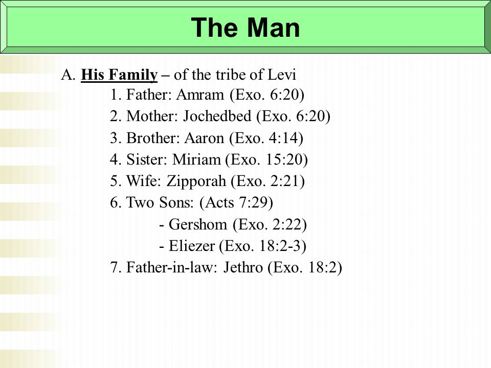 The Man A. His Family – of the tribe of Levi 1. Father: Amram (Exo.