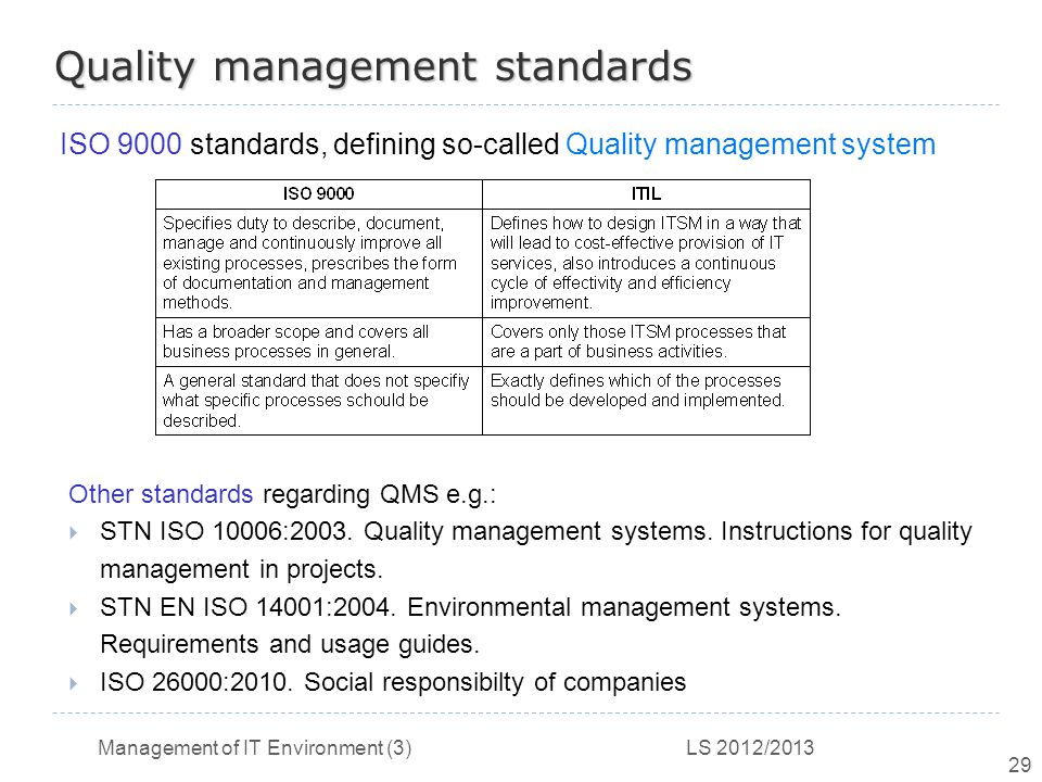 Management of IT Environment (3) LS 2012/2013 29 Quality management standards ISO 9000 standards, defining so-called Quality management system Other standards regarding QMS e.g.:  STN ISO 10006:2003.