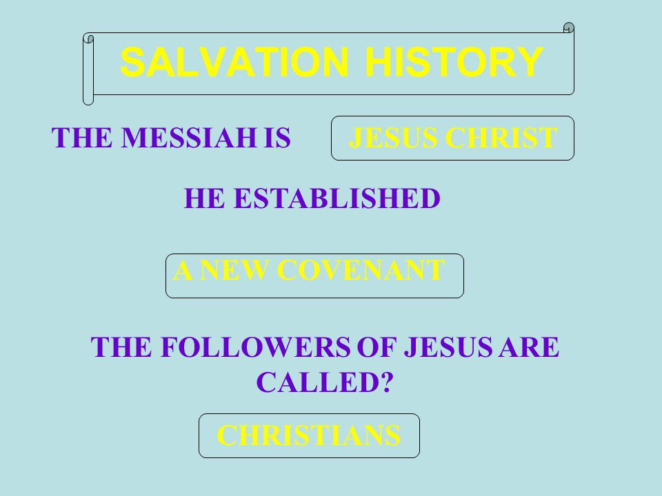 CHRISTIANS A NEW COVENANT SALVATION HISTORY THE MESSIAH ISJESUS CHRIST HE ESTABLISHED THE FOLLOWERS OF JESUS ARE CALLED?