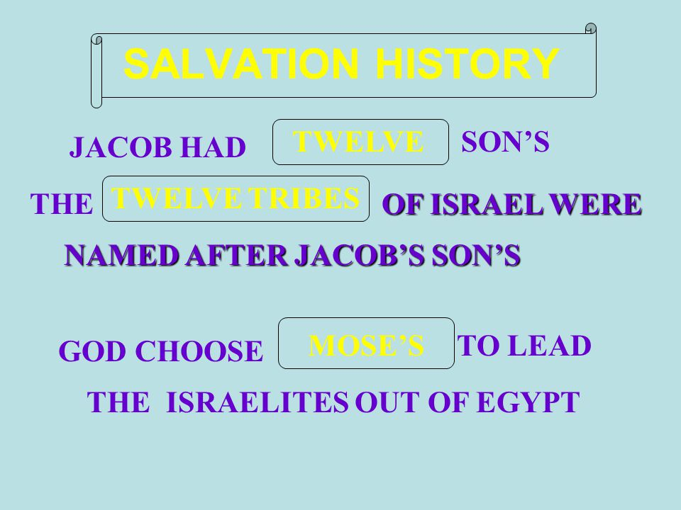 MOSE'S TWELVE TWELVE TRIBES SALVATION HISTORY JACOB HAD GOD CHOOSE TO LEAD THE ISRAELITES OUT OF EGYPT THE OF ISRAEL WERE NAMED AFTER JACOB'S SON'S SON'S