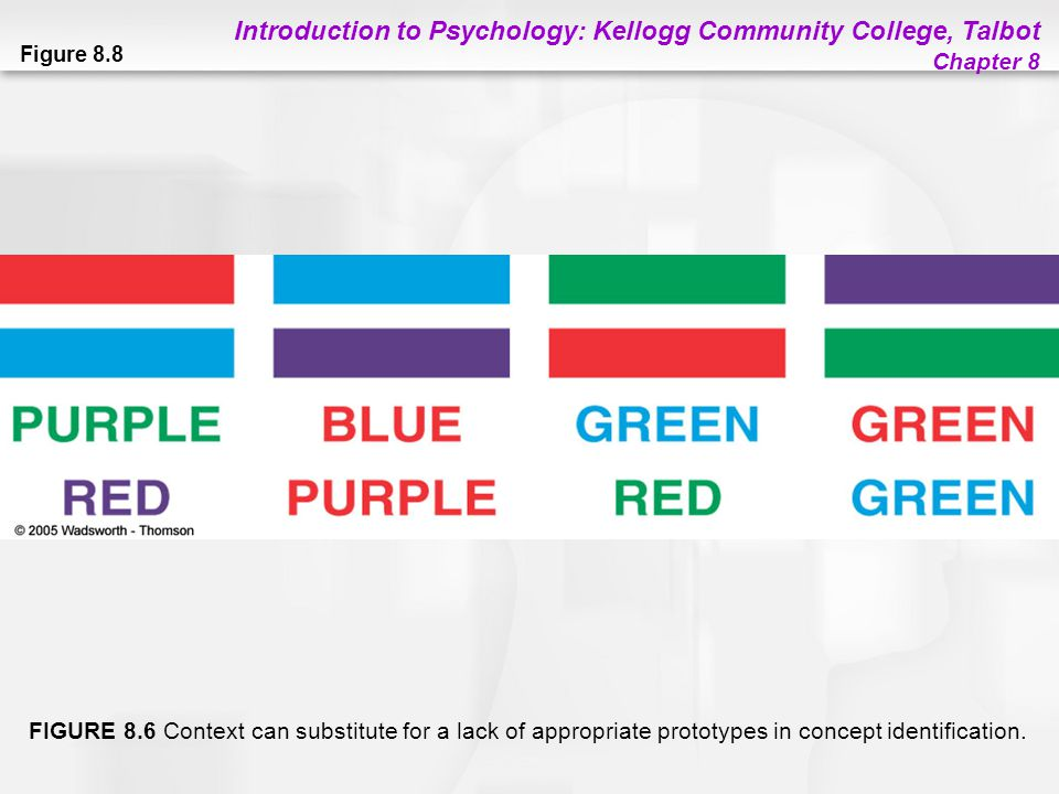 Introduction to Psychology: Kellogg Community College, Talbot Chapter 8 Figure 8.8 FIGURE 8.6 Context can substitute for a lack of appropriate prototy