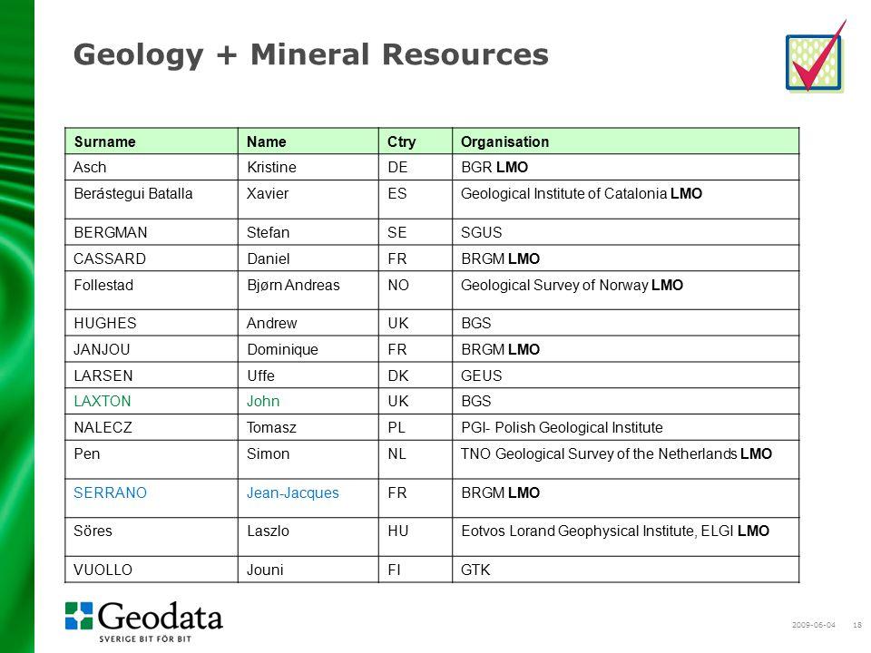 2009-06-0418 Geology + Mineral Resources SurnameNameCtryOrganisation AschKristineDEBGR LMO Ber á stegui Batalla XavierESGeological Institute of Catalo