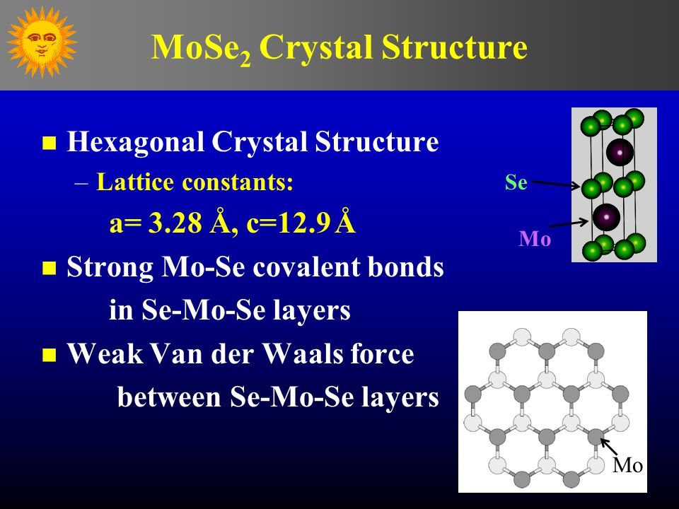 MoSe 2 Crystal Structure Hexagonal Crystal Structure – –Lattice constants: a= 3.28 Å, c=12.9 Å Strong Mo-Se covalent bonds in Se-Mo-Se layers Weak Van der Waals force between Se-Mo-Se layers Mo Se Mo