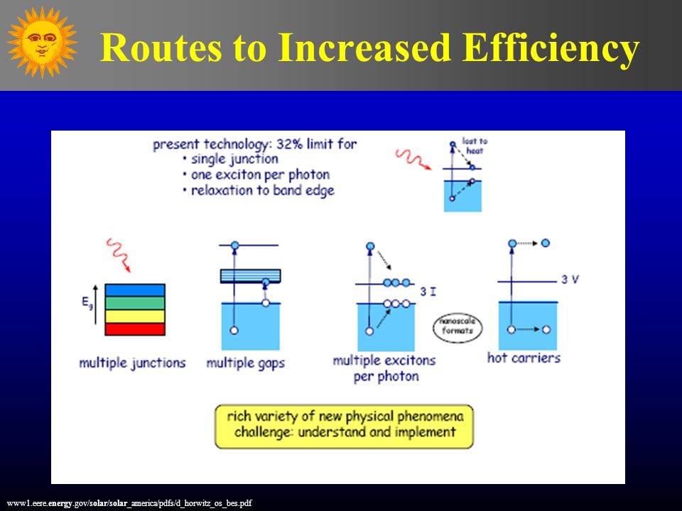 Routes to Increased Efficiency www1.eere.energy.gov/solar/solar_america/pdfs/d_horwitz_os_bes.pdf