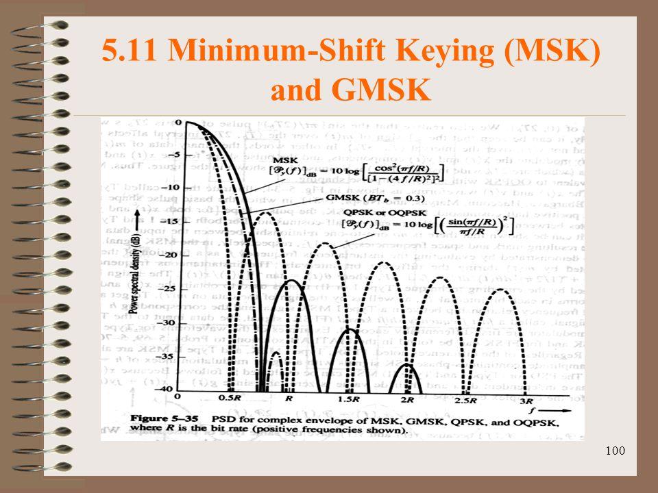 100 5.11 Minimum-Shift Keying (MSK) and GMSK