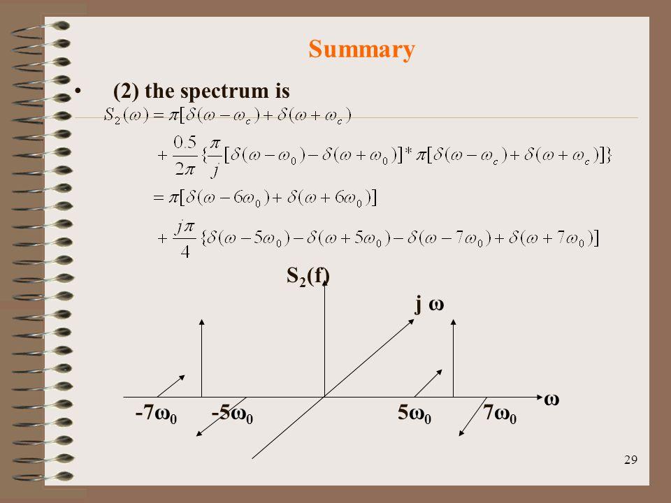 29 Summary (2) the spectrum is -7ω 0 -5ω 0 5ω 0 7ω 0 j ω ω S 2 (f)