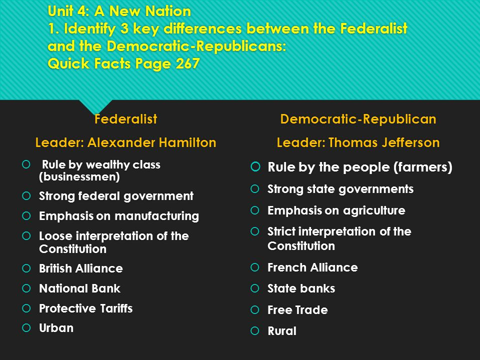 Unit 4: A New Nation 1. Identify 3 key differences between the Federalist and the Democratic-Republicans: Quick Facts Page 267 Federalist Leader: Alex