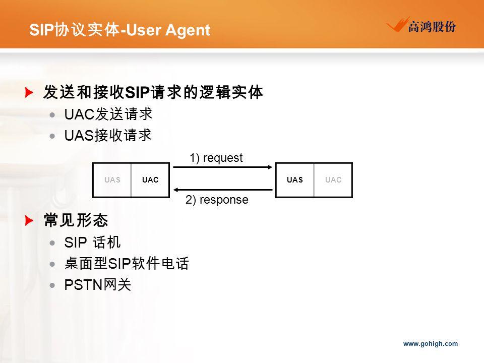 www.gohigh.com SIP 协议实体 -User Agent 发送和接收 SIP 请求的逻辑实体  UAC 发送请求  UAS 接收请求 常见形态  SIP 话机  桌面型 SIP 软件电话  PSTN 网关 UASUAC UASUAC 1) request 2) response