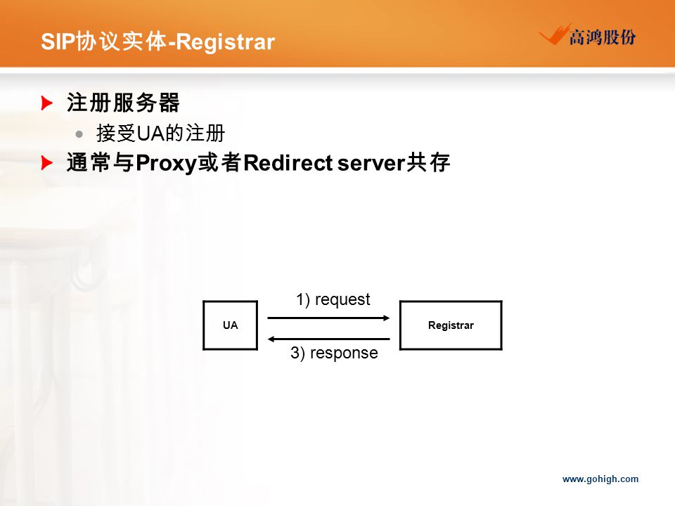 www.gohigh.com SIP 协议实体 -Registrar 注册服务器  接受 UA 的注册 通常与 Proxy 或者 Redirect server 共存 UA Registrar 1) request 3) response