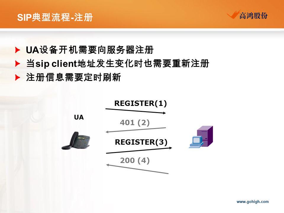 www.gohigh.com SIP 典型流程 - 注册 UA 设备开机需要向服务器注册 当 sip client 地址发生变化时也需要重新注册 注册信息需要定时刷新 REGISTER(1) 401 (2) UA REGISTER(3) 200 (4)