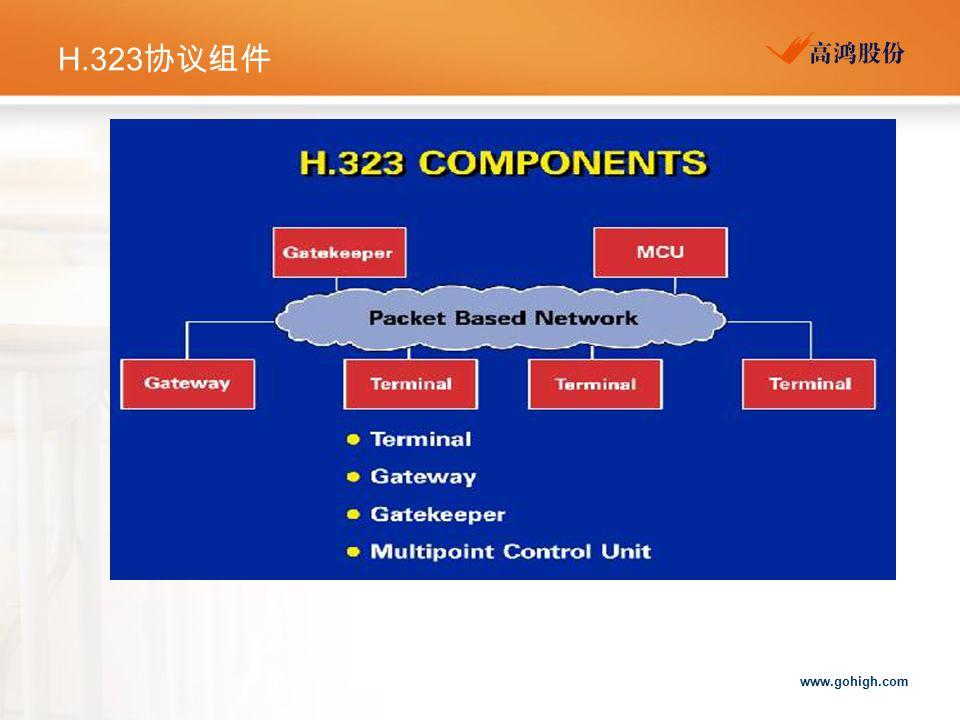 www.gohigh.com H.323 协议组件