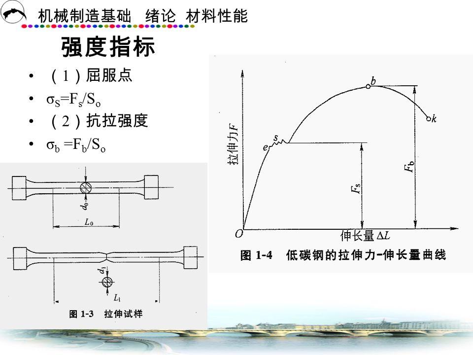 机械制造基础 绪论 材料性能 4 、韧性 材料抵抗冲击破坏的能 力。 ( 1 )冲击吸收功( A k ) A ku (A kv ) = mg(h 1 - h 2 ) 冲击韧度: α ku = A ku /S