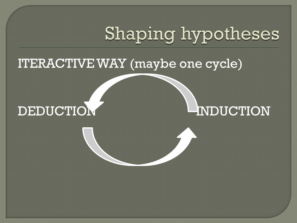 ITERACTIVE WAY (maybe one cycle) DEDUCTIONINDUCTION