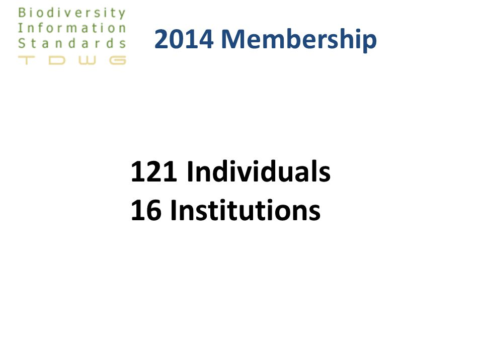 2014 Membership 121 Individuals 16 Institutions