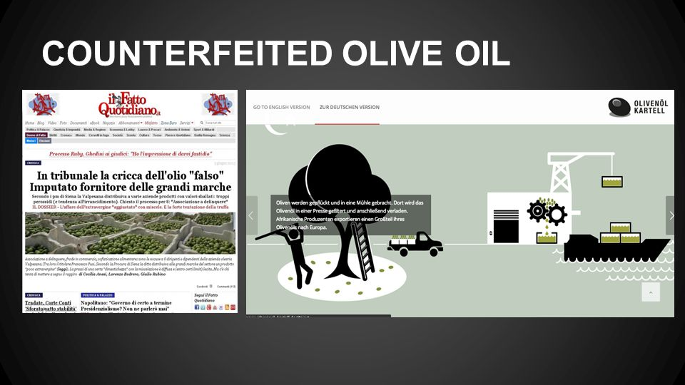 COUNTERFEITED OLIVE OIL