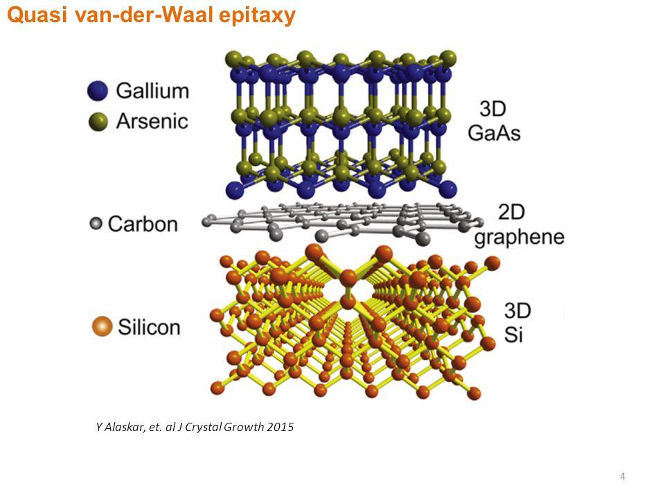 Quasi van-der-Waal epitaxy Y Alaskar, et. al J Crystal Growth 2015 4