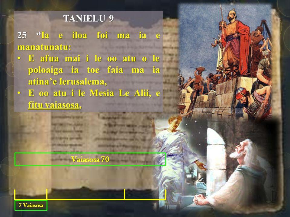 TANIELU 9 25 Ia e iloa foi ma ia e manatunatu: E afua mai i le oo atu o le poloaiga ia toe faia ma ia atina'e Ierusalema,E afua mai i le oo atu o le poloaiga ia toe faia ma ia atina'e Ierusalema, E oo atu i le Mesia Le Alii, e fitu vaiasosa,E oo atu i le Mesia Le Alii, e fitu vaiasosa, 7 Vaiasosa Vaiasosa 70