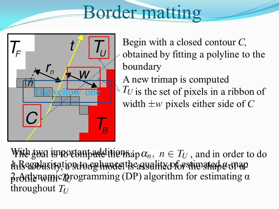 Border matting Begin with a closed contour C, obtained by fitting a polyline to the boundary The yellow one A new trimap is computed is the set of pix