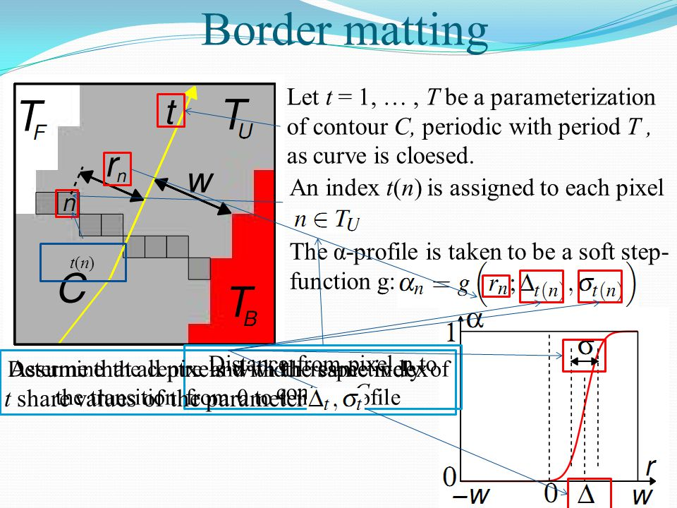Border matting Let t = 1, …, T be a parameterization of contour C, periodic with period T, as curve is cloesed. An index t(n) is assigned to each pixe