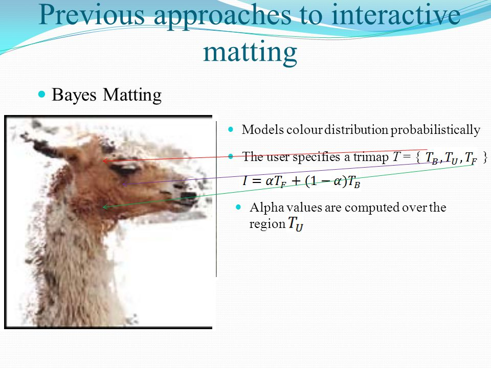 Previous approaches to interactive matting Bayes Matting Models colour distribution probabilistically The user specifies a trimap T = { } Alpha values