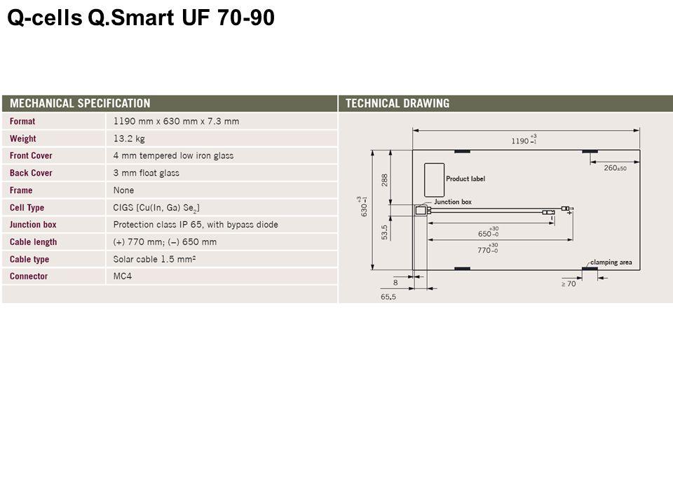 Q-cells Q.Smart UF 70-90