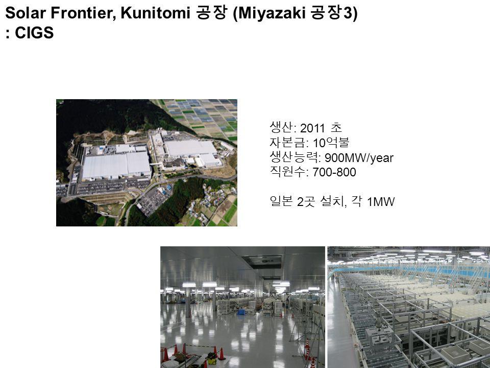 Solar Frontier, Kunitomi 공장 (Miyazaki 공장 3) : CIGS 생산 : 2011 초 자본금 : 10 억불 생산능력 : 900MW/year 직원수 : 700-800 일본 2 곳 설치, 각 1MW