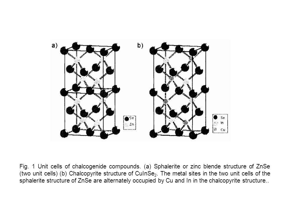 Fig. 1 Unit cells of chalcogenide compounds.