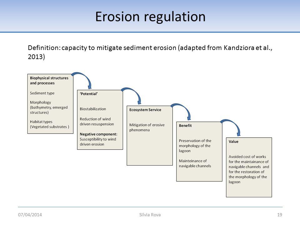 Erosion regulation Silvia Rova19 Definition: capacity to mitigate sediment erosion (adapted from Kandziora et al., 2013) 07/04/2014