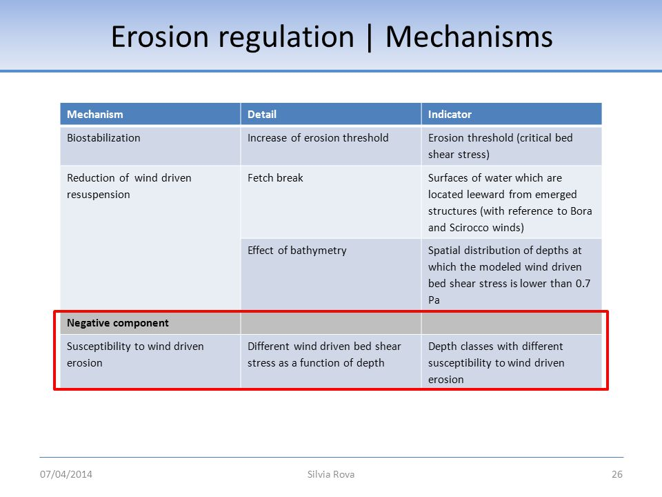 Erosion regulation | Mechanisms Silvia Rova26 MechanismDetailIndicator BiostabilizationIncrease of erosion threshold Erosion threshold (critical bed shear stress) Reduction of wind driven resuspension Fetch break Surfaces of water which are located leeward from emerged structures (with reference to Bora and Scirocco winds) Effect of bathymetry Spatial distribution of depths at which the modeled wind driven bed shear stress is lower than 0.7 Pa Negative component Susceptibility to wind driven erosion Different wind driven bed shear stress as a function of depth Depth classes with different susceptibility to wind driven erosion 07/04/2014