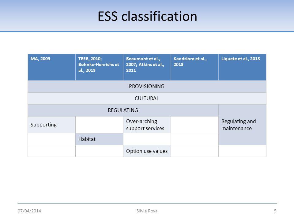 ESS classification Silvia Rova507/04/2014 MA, 2005TEEB, 2010; Bohnke-Henrichs et al., 2013 Beaumont et al., 2007; Atkins et al., 2011 Kandziora et al., 2013 Liquete et al., 2013 PROVISIONING CULTURAL REGULATING Regulating and maintenance Supporting Over-arching support services Habitat Option use values
