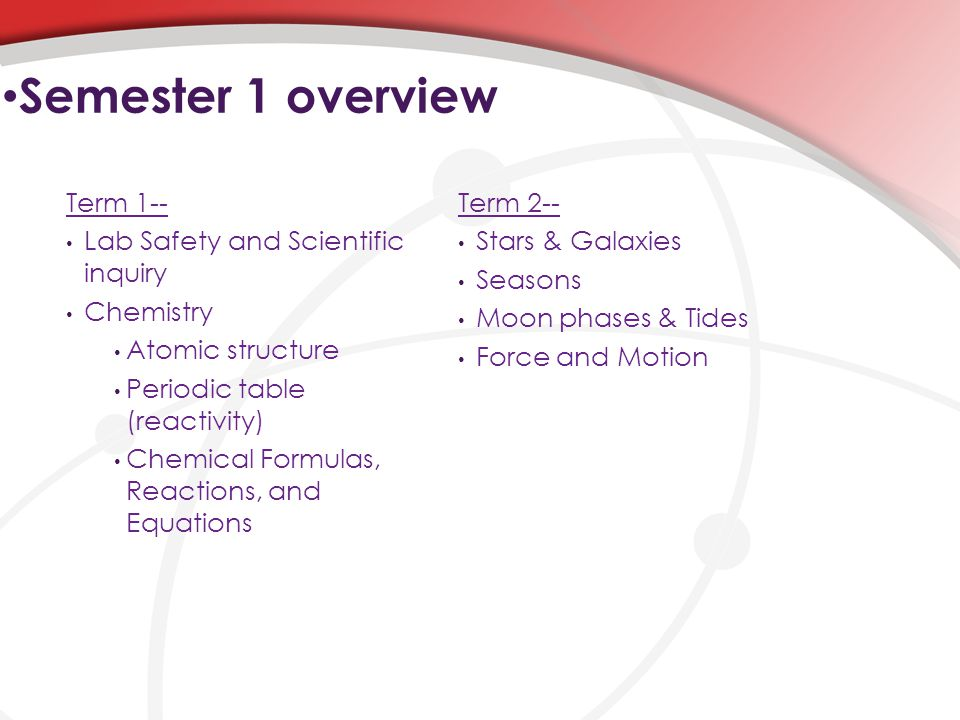 Term 1-- Lab Safety and Scientific inquiry Chemistry Atomic structure Periodic table (reactivity) Chemical Formulas, Reactions, and Equations Term 2-- Stars & Galaxies Seasons Moon phases & Tides Force and Motion Semester 1 overview