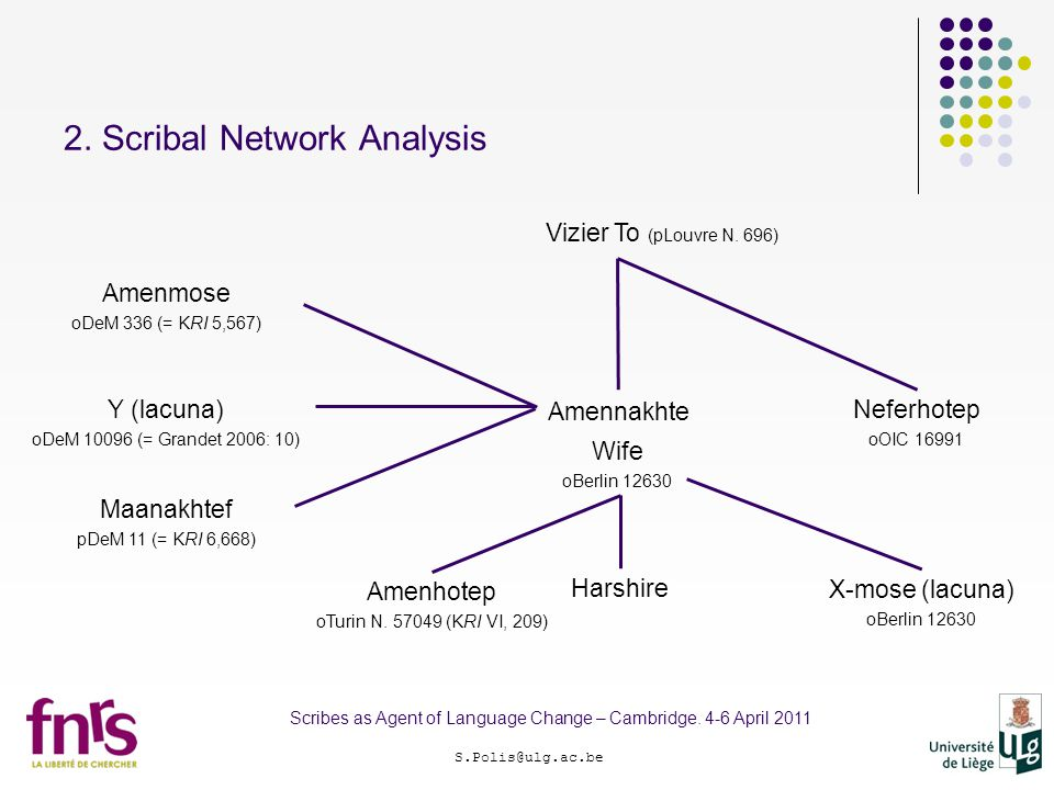 2. Scribal Network Analysis S.Polis@ulg.ac.be Scribes as Agent of Language Change – Cambridge.