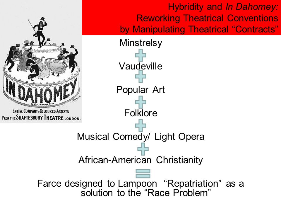 Hybridity and In Dahomey: Reworking Theatrical Conventions by Manipulating Theatrical Contracts Minstrelsy Vaudeville Popular Art Folklore Musical Comedy/ Light Opera African-American Christianity Farce designed to Lampoon Repatriation as a solution to the Race Problem