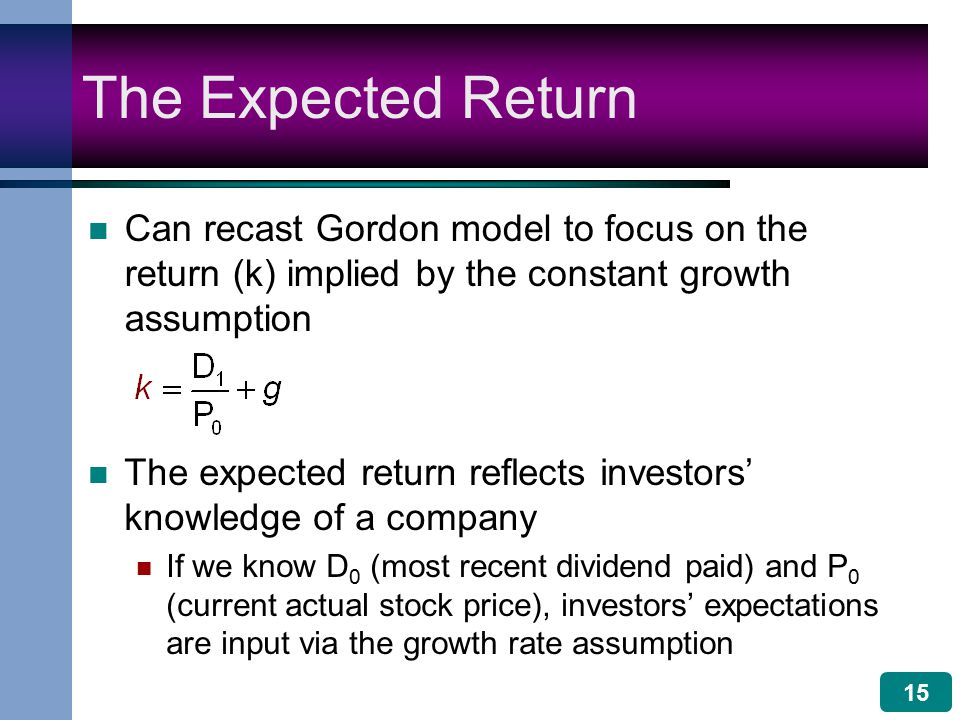 15 The Expected Return Can recast Gordon model to focus on the return (k) implied by the constant growth assumption The expected return reflects inves