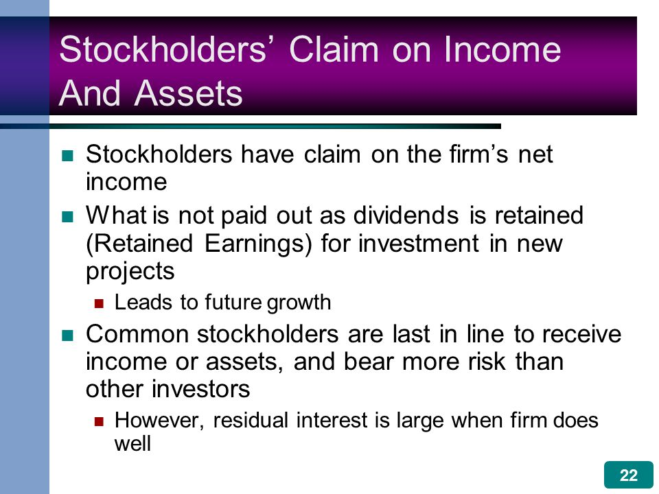 22 Stockholders' Claim on Income And Assets Stockholders have claim on the firm's net income What is not paid out as dividends is retained (Retained Earnings) for investment in new projects Leads to future growth Common stockholders are last in line to receive income or assets, and bear more risk than other investors However, residual interest is large when firm does well