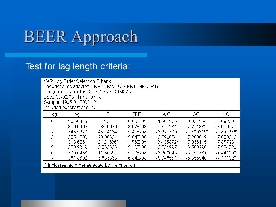 BEER Approach Test for lag length criteria: