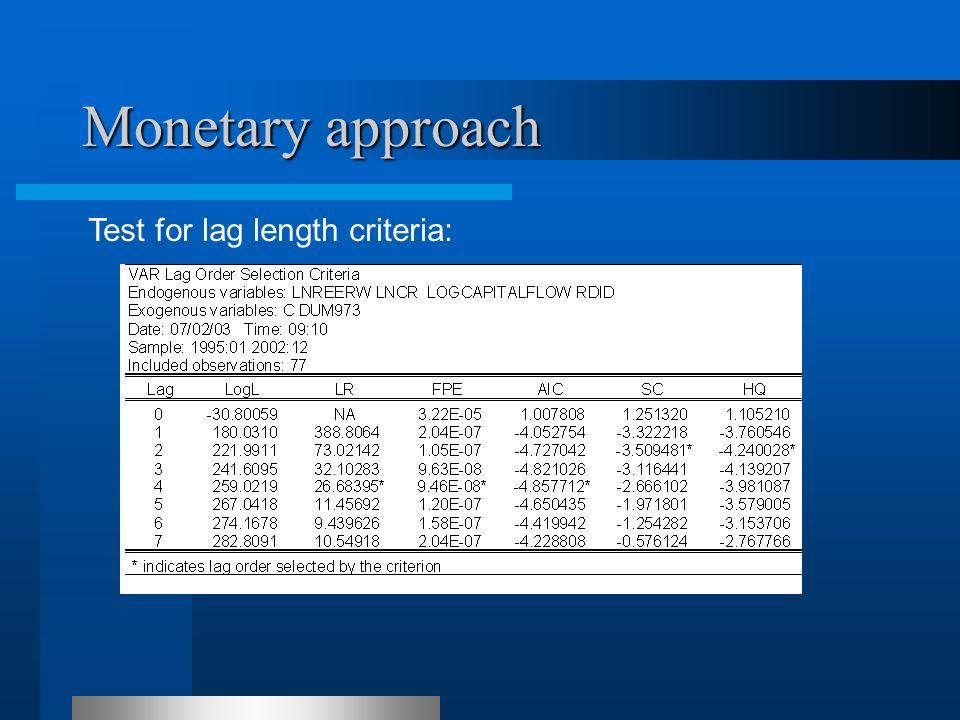 Monetary approach Test for lag length criteria: