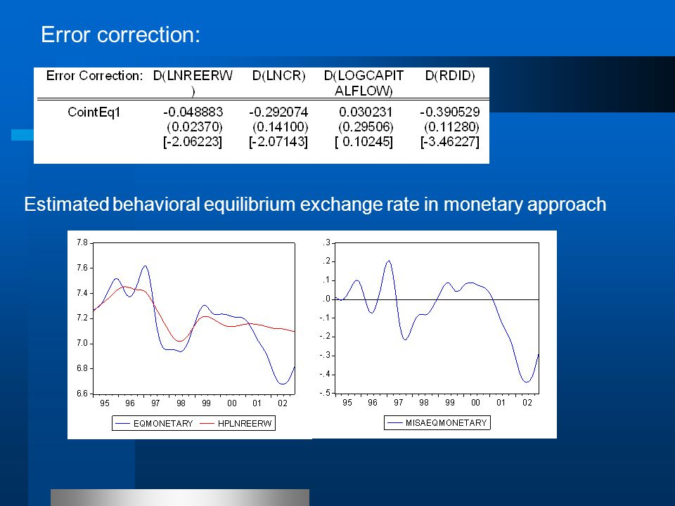 Estimated behavioral equilibrium exchange rate in monetary approach Error correction:
