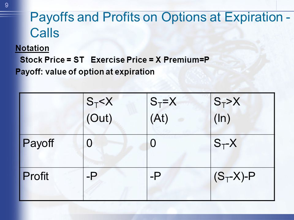 10 Payoffs and Profits on Options at Expiration - Calls Payoff to Call Writer - ( S T - X) if S T >X 0if S T < X Profit to Call Writer Payoff + Premium