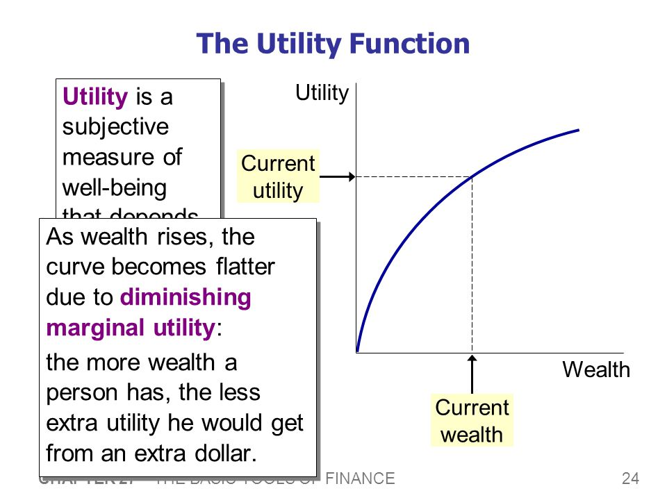 24 CHAPTER 27 THE BASIC TOOLS OF FINANCE The Utility Function Wealth Utility Current wealth Current utility Utility is a subjective measure of well-being that depends on wealth.