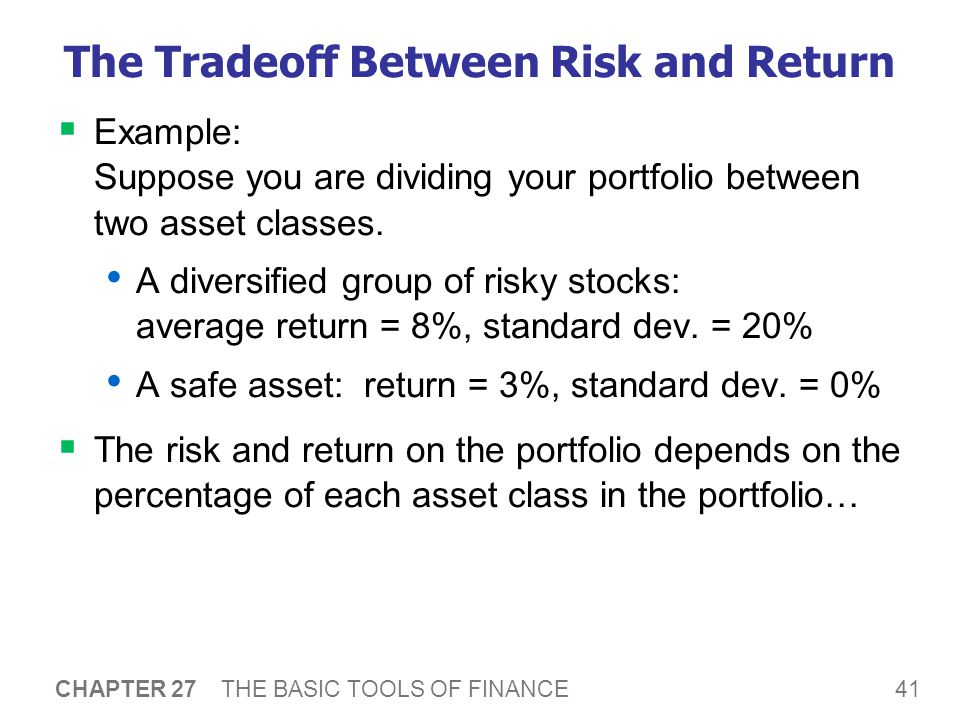 41 CHAPTER 27 THE BASIC TOOLS OF FINANCE The Tradeoff Between Risk and Return  Example: Suppose you are dividing your portfolio between two asset classes.