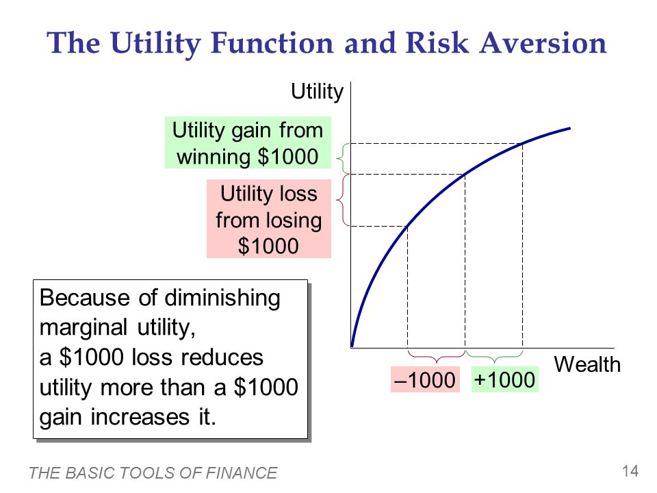 THE BASIC TOOLS OF FINANCE 13 The Utility Function Wealth Utility Current wealth Current utility Utility is a subjective measure of well-being that depends on wealth.