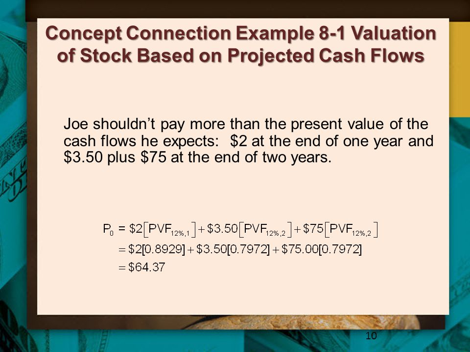 Concept Connection Example 8-1 Valuation of Stock Based on Projected Cash Flows 10 Joe shouldn't pay more than the present value of the cash flows he