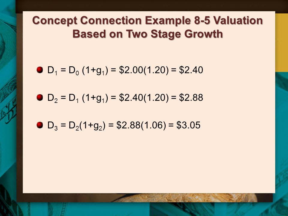 Concept Connection Example 8-5 Valuation Based on Two Stage Growth D 1 = D 0 (1+g 1 ) = $2.00(1.20) = $2.40 D 2 = D 1 (1+g 1 ) = $2.40(1.20) = $2.88 D