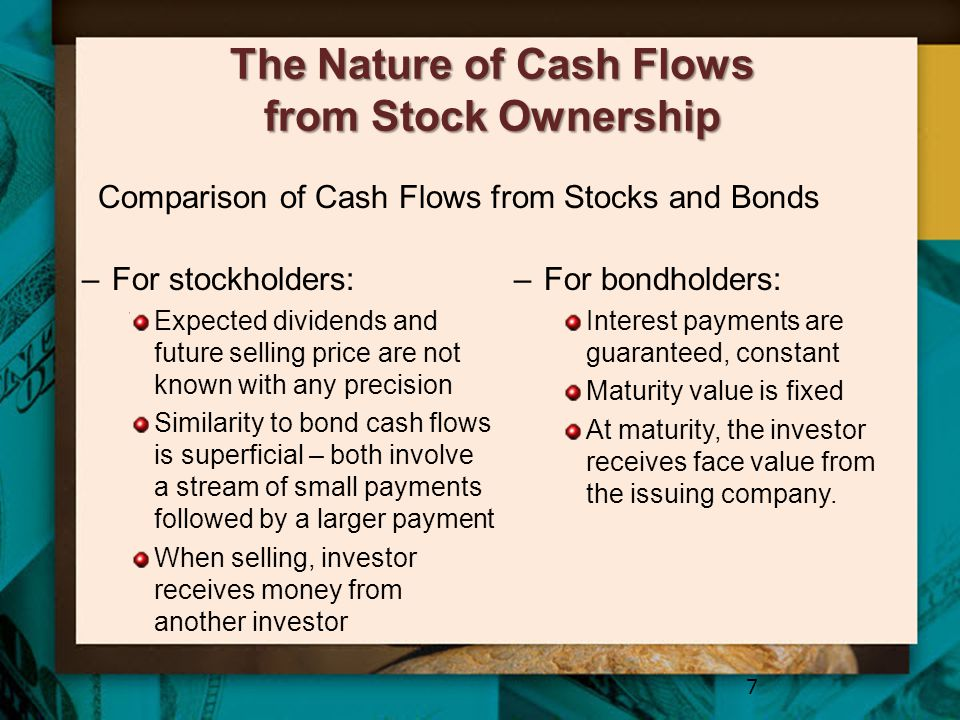 Stockholders' Claim on Income And Assets Stockholders have a residual claim on income and assets What is not paid out as dividends is retained for reinvestment in the business (retained earnings) Common stockholders are last in line, they bear more risk than other investors 38