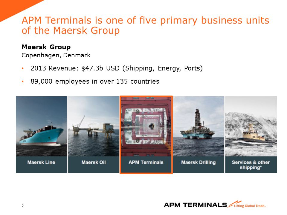 APM Terminals 2014 A leading global network of ports with significant growth potential 36.3m TEUs (equity) 73.7m TEUs (gross) 60 shipping lines serviced 65operating ports 7new port projects 166inland locations $4.3b USD of revenue 20,300 employees in 68 countries Headquarters The Hague, Netherlands Started terminal operations in 1958 with a general cargo facility at the Port of New York 3