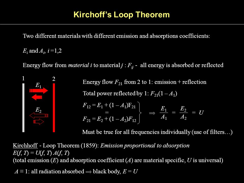 Kirchhoff - Loop Theorem (1859): Emission proportional to absorption E(f, T) = U(f, T) A(f, T) (total emission (E) and absorption coefficient (A) are
