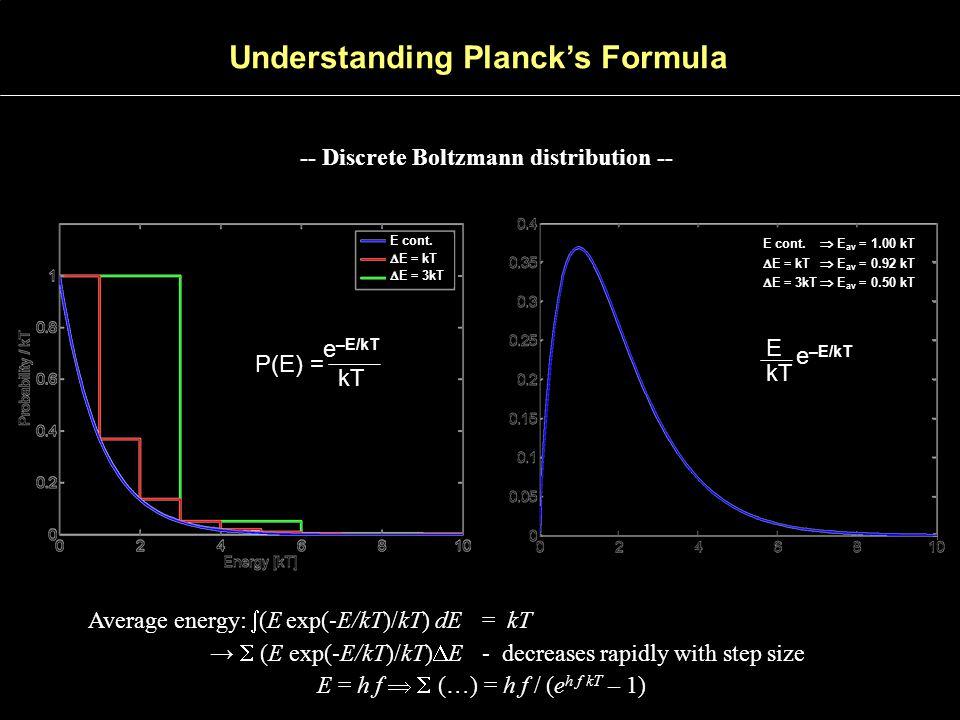 Understanding Planck's Formula -- Discrete Boltzmann distribution -- Average energy:  (E exp(-E/kT)/kT) dE = kT P(E) = e –E/kT kT E e –E/kT kT - decr